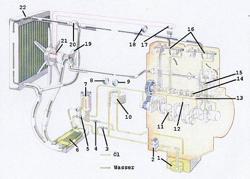 DDR-Landmaschinen -Der Traktor ZT 300-